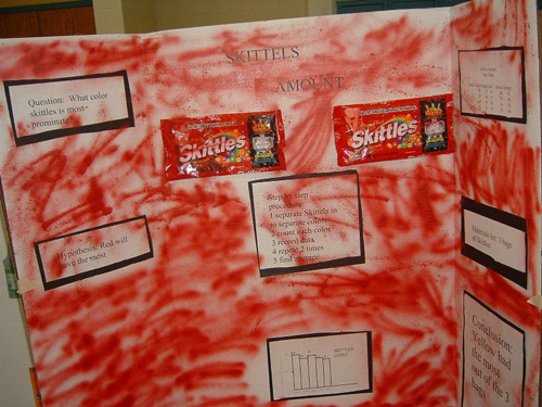 creative science fair projects Science project ideas home page creative ideas for science fair projects perhaps the best science project is one that you come up with yourself.