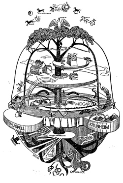 Yggdrasil, the World Tree