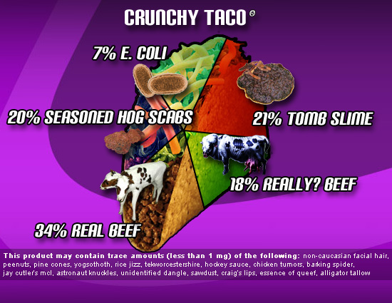 taco bell food safety Conagra and taco bell are teaming up on a spicy sunflower seed product inspired by the mexican fast-food chain, according to food business news bigs taco bell taco.