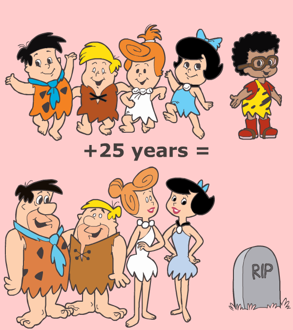 These 9 Cartoon Kids As Adults Will Amaze You